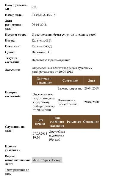Вадим Казаченко подал на развод