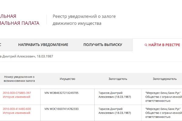 Дмитрий Тарасов заложил две машины Mercedes